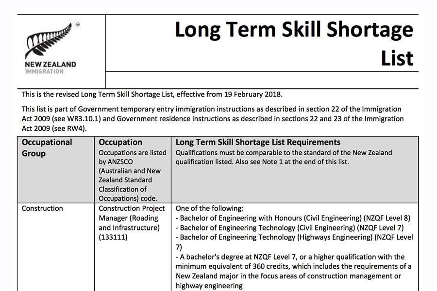Список долгосрочно востребованных специальностей