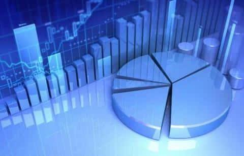 На предпроектной стадии девелопер должен провемти анализ рынка недвижимости
