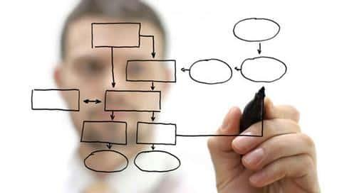 Эксперты считают, что процессы в управлении бизнеса еще не достаточно развиты на всех уровнях
