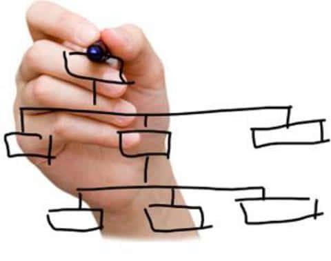 Работа девелопером предусматривает ни что иное, как управление проектами на рынке недвижимости