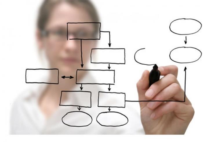 ИТ-менеджер: что включает работа в должности менеджер ИТ услуг, требования, обязанности, функции.