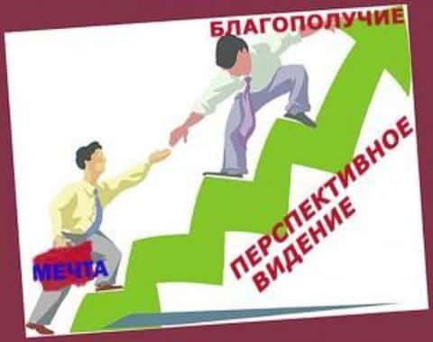 Российский фондовый рынок является перспективным для вложений иностранных инвесторов