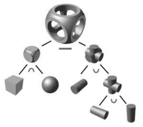 В обязанности руководителя отдела андеррайтеров входит формирование структуры данных