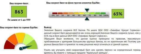 В компании FICO разработана система по начислению скоринг балла каждому клиенту после анализа