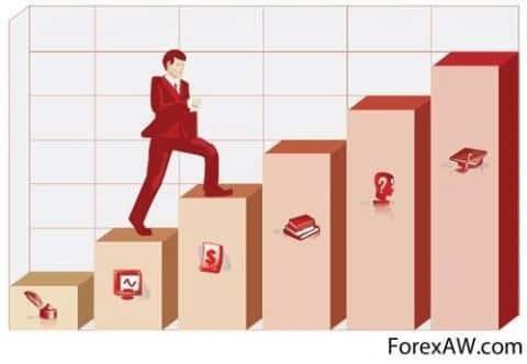 Повышение уровня управления