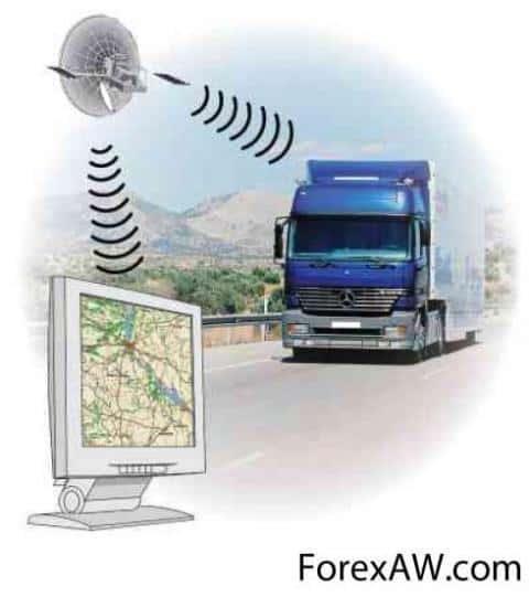 Управление транспортировкой в логистике