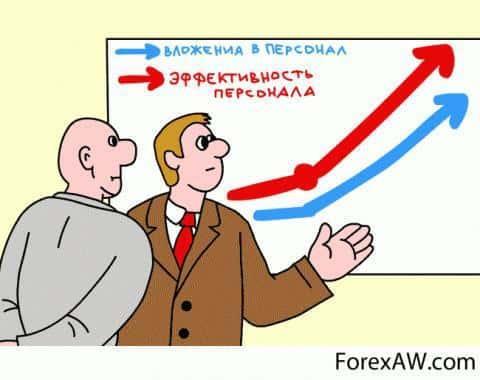 Оценка эффективности