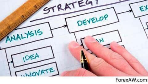 Стратегия логистики