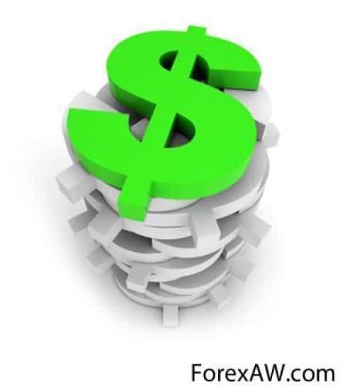 Производственные издержки