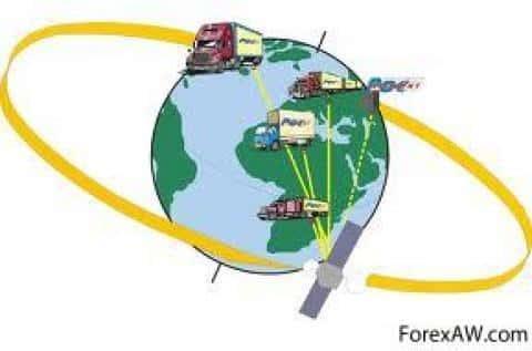 География логистической системы