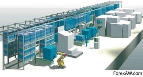 Управление производственным процессом