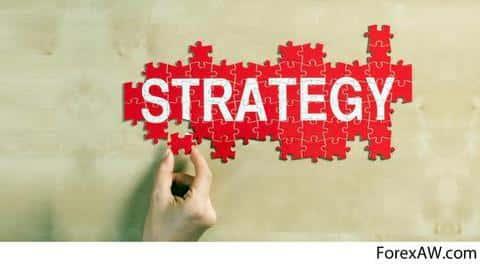 Разработка стратегии логистики