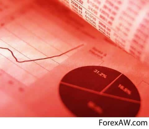 Анализ поведения рынка