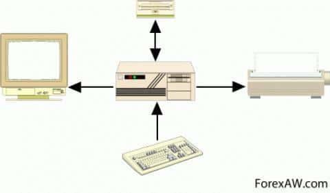 Назначение информационного потока