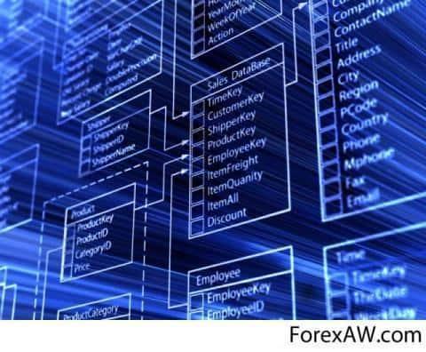 База данных о материальных ресурсах