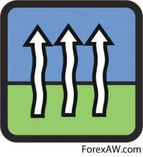 Качественные характеристики материального потока