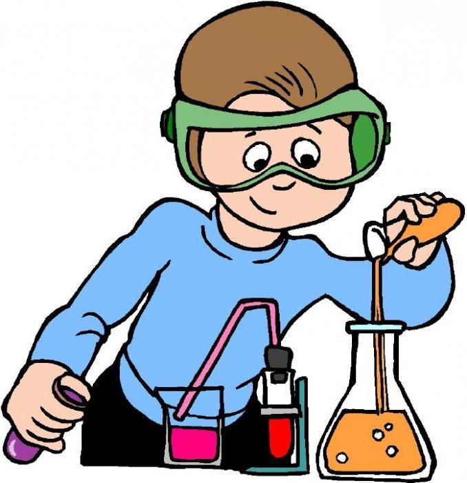химик технолог описание профессии