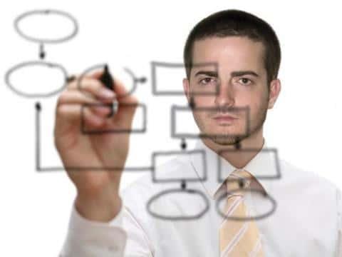 Особенное место в процессе девелопмента занимает сфера управления проектами и ее стадии