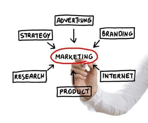 Маркетинговая концепция позволяет продвинуть проект среди выгодных покупателей