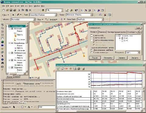 Застройщик должен обеспечить эффективное проведение систем коммуникаций к постройке