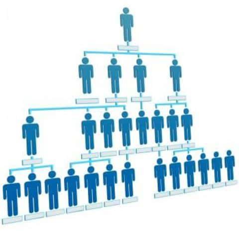 В мировой практике выделены и нормативно подкреплены 14 этапов проведения девелопмента недвижимости