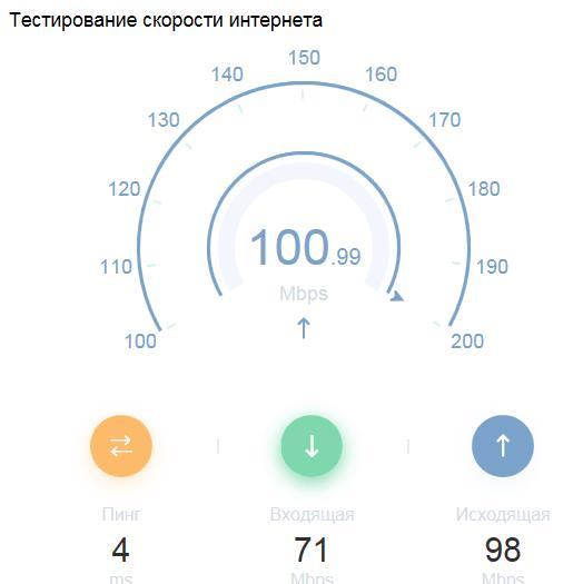 Тестирование скорости интернет