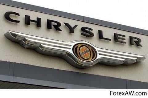 корпорация Chrysler
