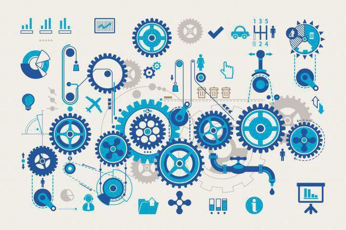 автоматизация технологических процессов и производств специальность