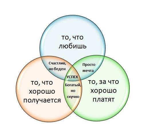 ПрофОриентация_7_Инт..jpg