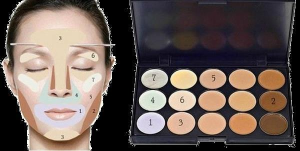 Применение палитры корректоров для лица
